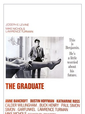 Poster of The Graduate