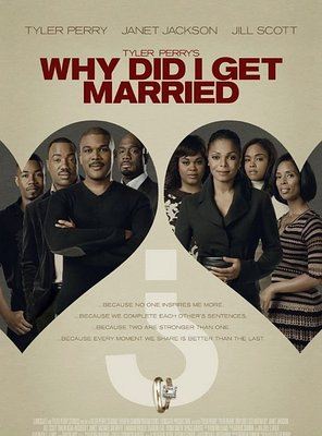 Poster of Why Did I Get Married?